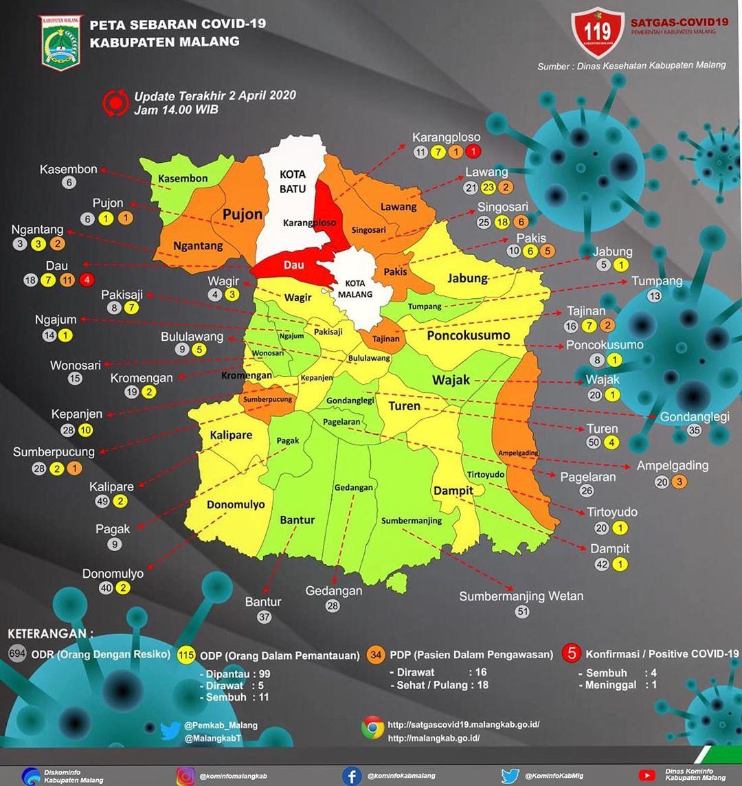 Berikut Peta Sebaran Covid-19 di Kab. Malang, yang dikutip dari Posko Satgas Covid-19 Kab. Malang per-2 April 2020.